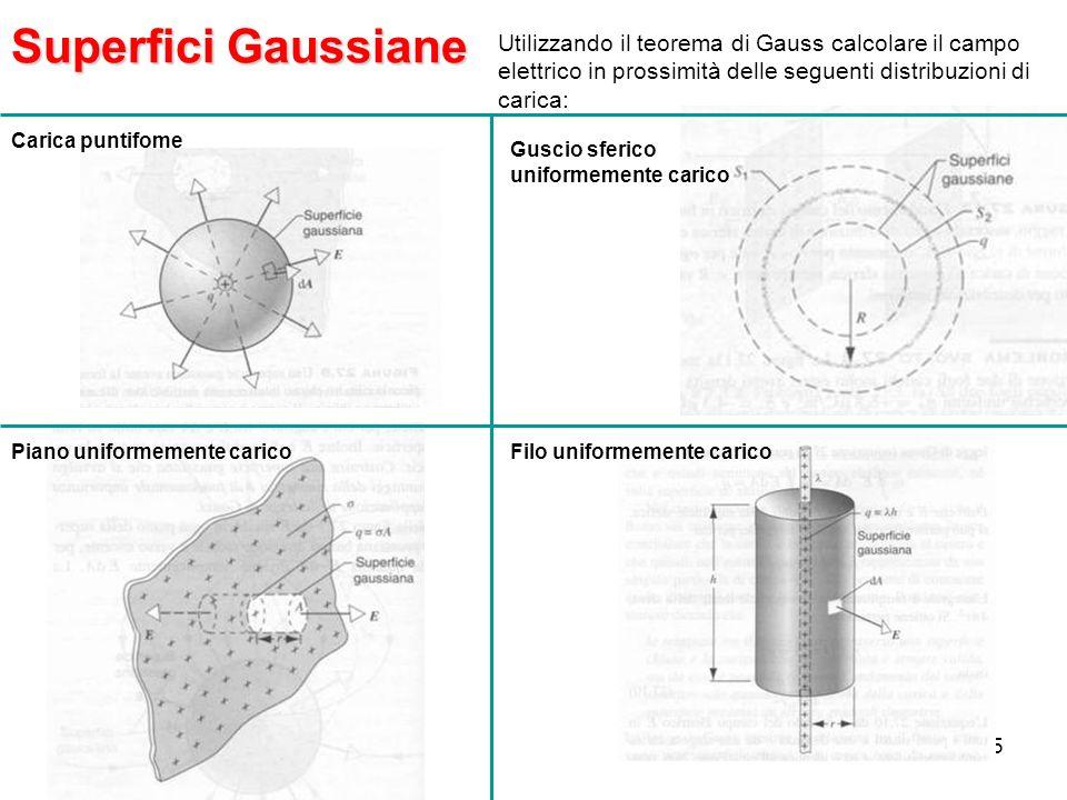 15 Superfici Gaussiane Utilizzando il teorema di Gauss calcolare il campo elettrico in prossimità delle seguenti distribuzioni di carica: Carica punti
