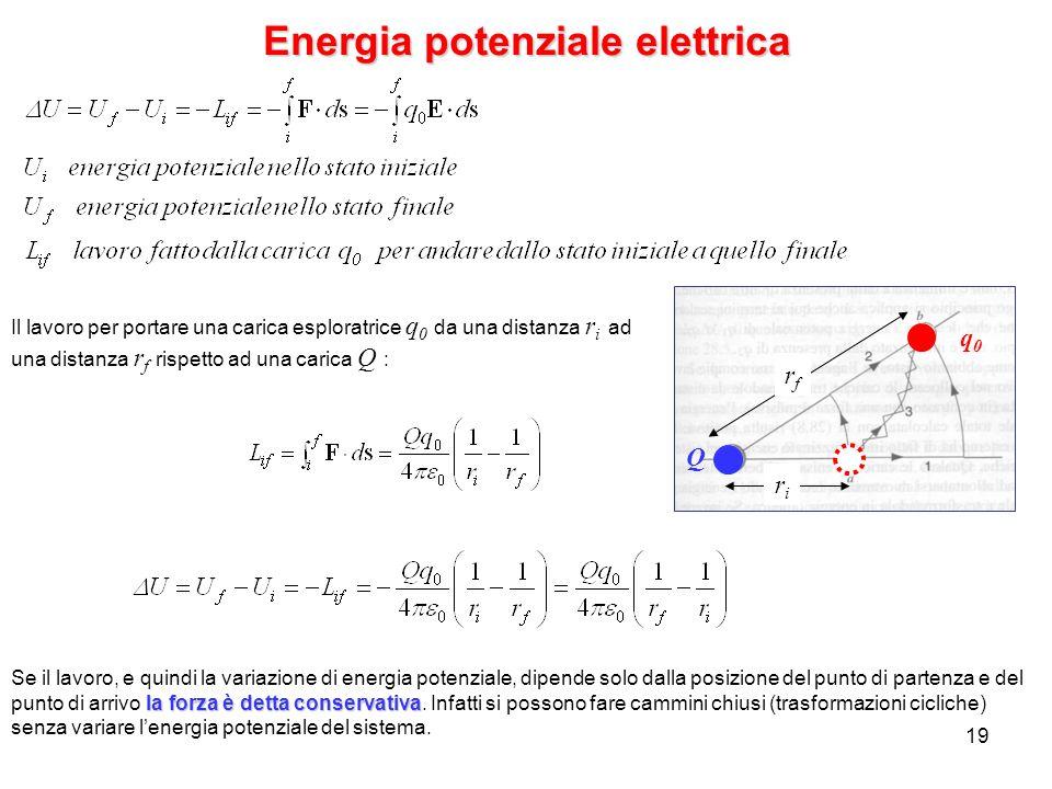 19 Energia potenziale elettrica Il lavoro per portare una carica esploratrice q 0 da una distanza r i ad una distanza r f rispetto ad una carica Q : l