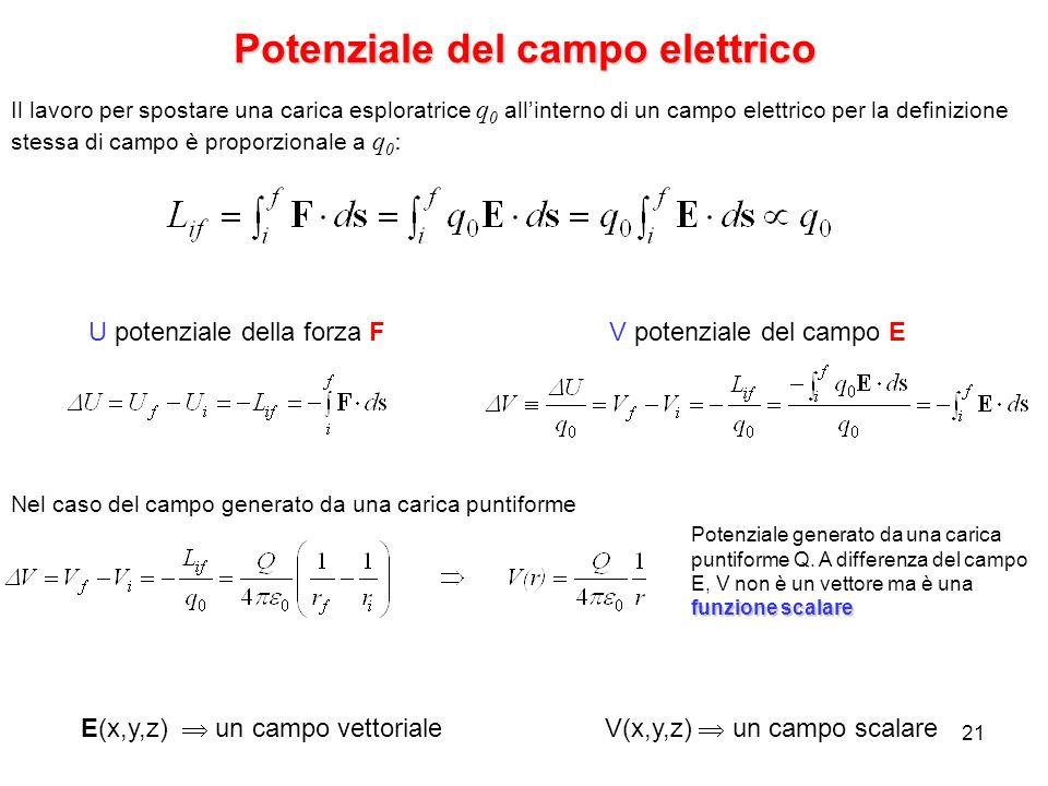 21 Potenziale del campo elettrico Il lavoro per spostare una carica esploratrice q 0 allinterno di un campo elettrico per la definizione stessa di cam