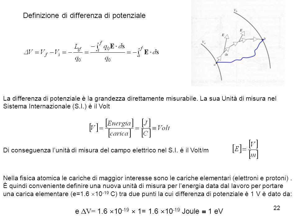 22 Definizione di differenza di potenziale La differenza di potenziale è la grandezza direttamente misurabile. La sua Unità di misura nel Sistema Inte
