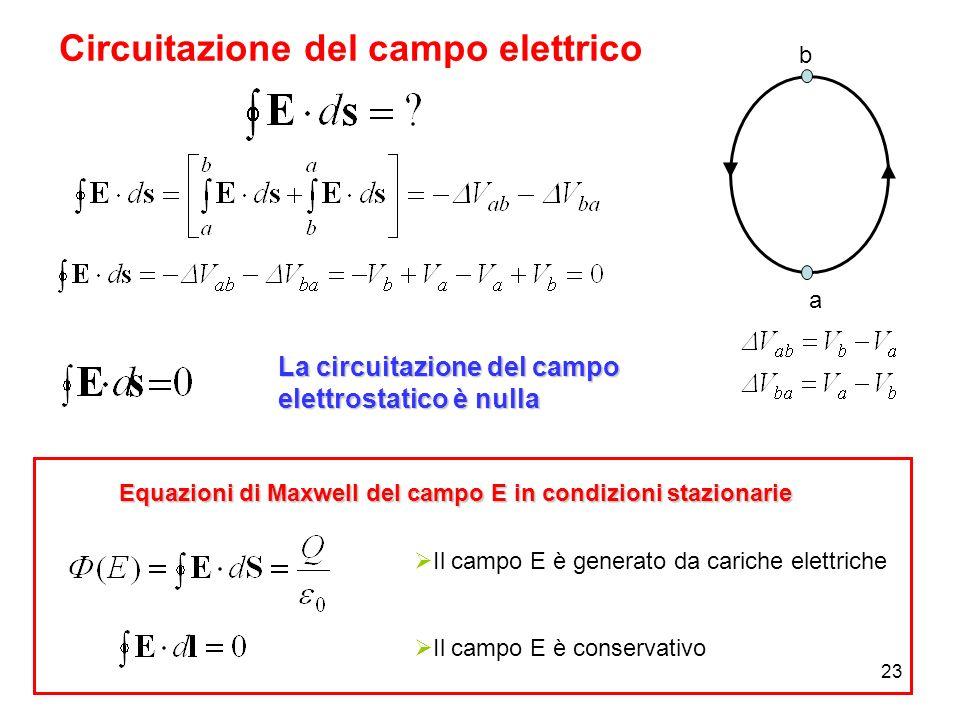 23 b a Circuitazione del campo elettrico La circuitazione del campo elettrostatico è nulla Equazioni di Maxwell del campo E in condizioni stazionarie