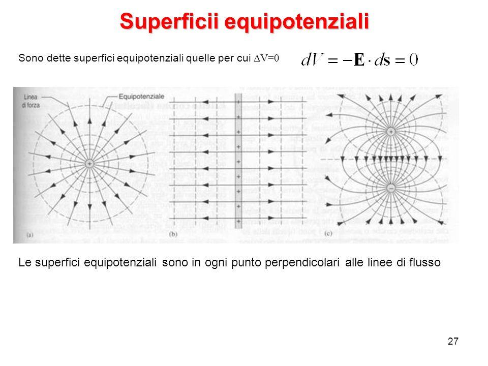 27 Superficii equipotenziali Le superfici equipotenziali sono in ogni punto perpendicolari alle linee di flusso Sono dette superfici equipotenziali qu