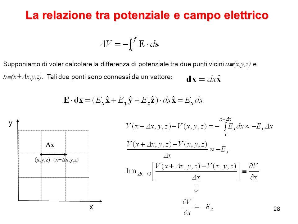28 y x (x,y,z) (x+ x,y,z) x La relazione tra potenziale e campo elettrico Supponiamo di voler calcolare la differenza di potenziale tra due punti vici