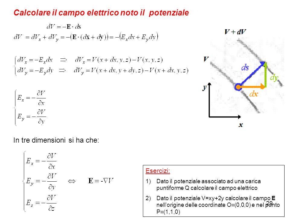 29 Calcolare il campo elettrico noto il potenziale In tre dimensioni si ha che: Esercizi: 1)Dato il potenziale associato ad una carica puntiforme Q ca