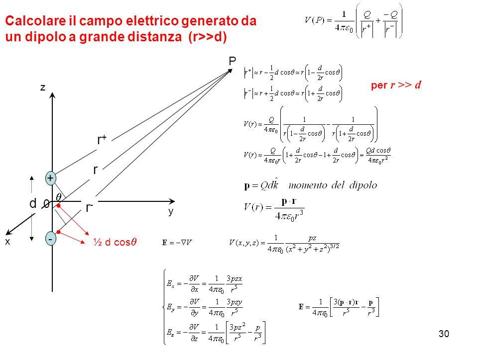 30 + - d 0 P r r+r+ r-r- ½ d cos Calcolare il campo elettrico generato da un dipolo a grande distanza (r>>d) per r >> d z y x