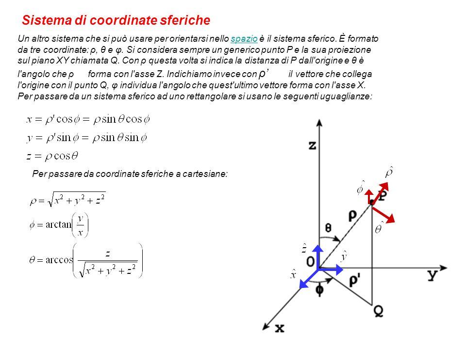31 Sistema di coordinate sferiche Un altro sistema che si può usare per orientarsi nello spazio è il sistema sferico. È formato da tre coordinate: ρ,