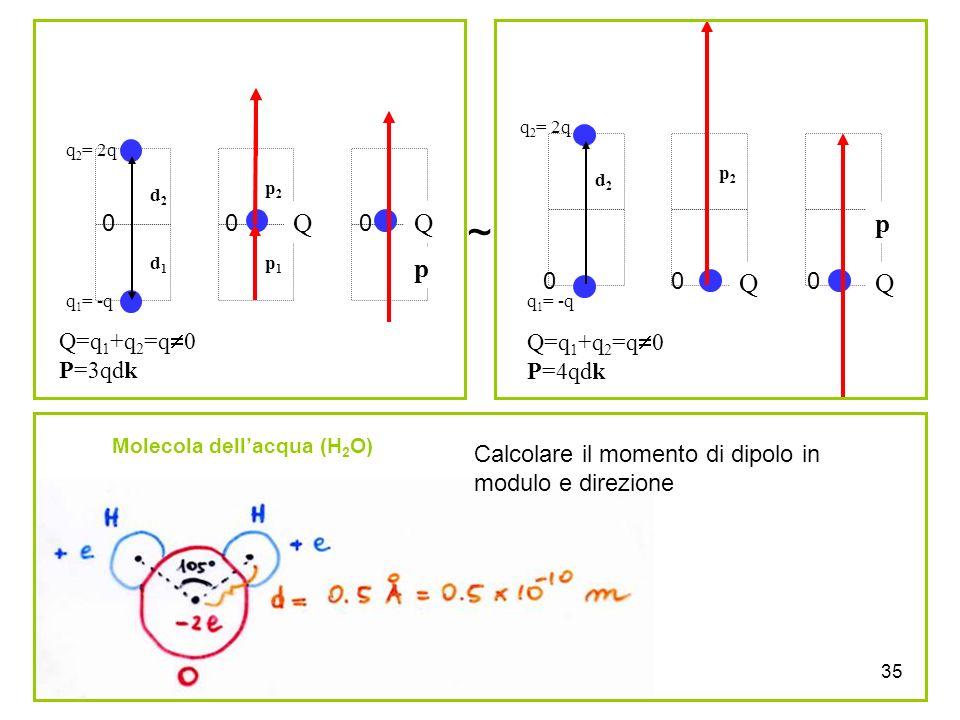 35 ~ q 1 = -q d1d1 d2d2 q 2 = 2q 0 p1p1 p2p2 0 Q=q 1 +q 2 =q 0 P=3qdk p 0 QQ Molecola dellacqua (H 2 O) Calcolare il momento di dipolo in modulo e dir