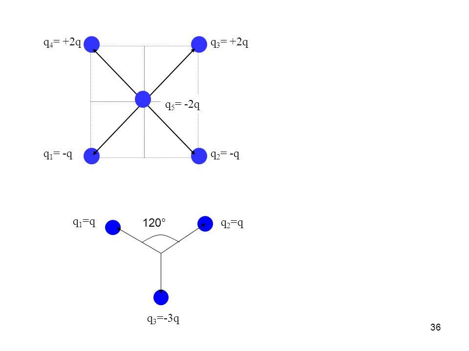 36 q 1 = -q q 4 = +2q q 2 = -q q 3 = +2q q 5 = -2q 120° q 1 =q q 2 =q q 3 =-3q