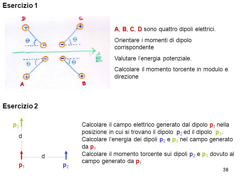 38 ABCD A, B, C, D sono quattro dipoli elettrici. Orientare i momenti di dipolo corrispondente Valutare lenergia potenziale. Calcolare il momento torc