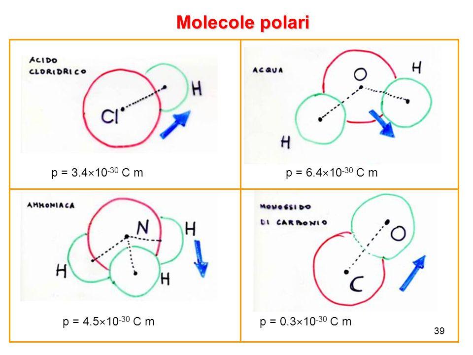 39 Molecole polari p = 3.4 10 -30 C m p = 4.5 10 -30 C m p = 6.4 10 -30 C m p = 0.3 10 -30 C m