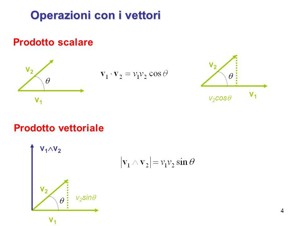 4 v1v1 v2v2 Prodotto scalare v2v2 v 2 cos v1v1 Prodotto vettoriale v1v1 Operazioni con i vettori v2v2 v 1 v 2 v 2 sin
