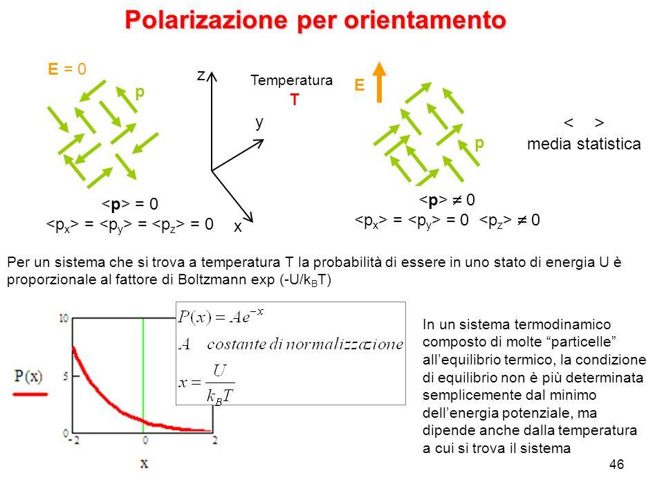 46 Polarizazione per orientamento y x z E = 0 = 0 = = = 0 p 0 = = 0 0 E p media statistica Temperatura T Per un sistema che si trova a temperatura T l