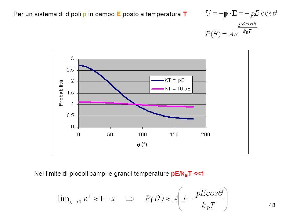 48 Nel limite di piccoli campi e grandi temperature pE/k B T <<1 Per un sistema di dipoli p in campo E posto a temperatura T