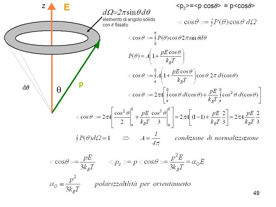 49 = = p E z d d sin d elemento di angolo solido con fissato p