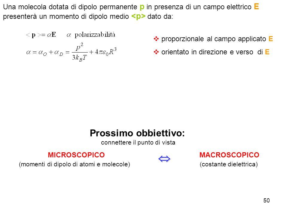 50 Una molecola dotata di dipolo permanente p in presenza di un campo elettrico E presenterà un momento di dipolo medio dato da: proporzionale al camp