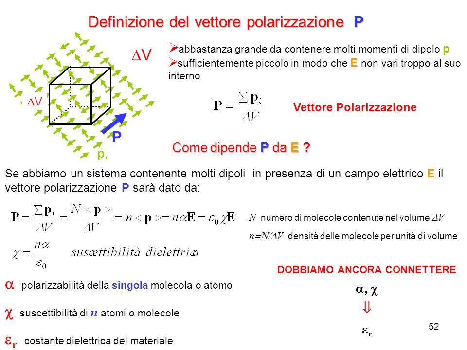 52 Definizione del vettore polarizzazione P V abbastanza grande da contenere molti momenti di dipolo p sufficientemente piccolo in modo che E non vari