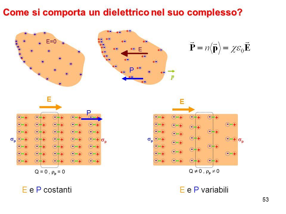 53 Come si comporta un dielettrico nel suo complesso? P E e P costantiE e P variabilip P E E
