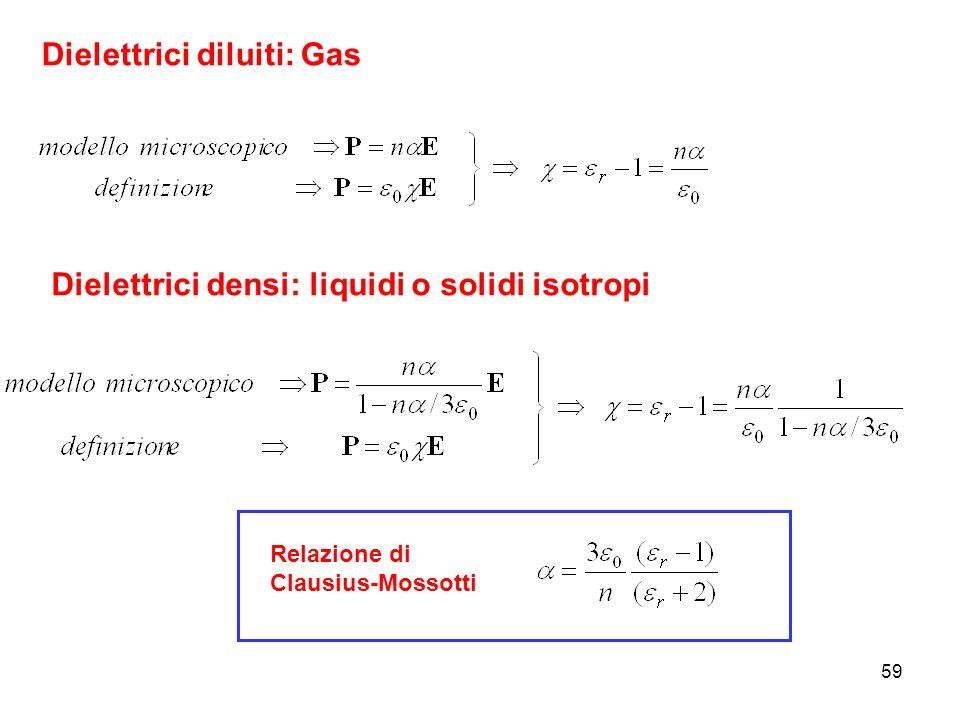 59 Dielettrici diluiti: Gas Dielettrici densi: liquidi o solidi isotropi Relazione di Clausius-Mossotti
