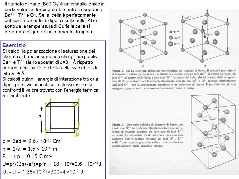 61 Il titanato di bario (BaTiO 3 ) è un cristallo ionico in cui la valenza dei singoli elementi è la seguente Ba ++, Ti 4+ e O --. Se la cella è perfe