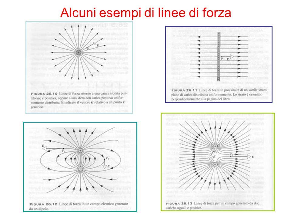 7 Alcuni esempi di linee di forza