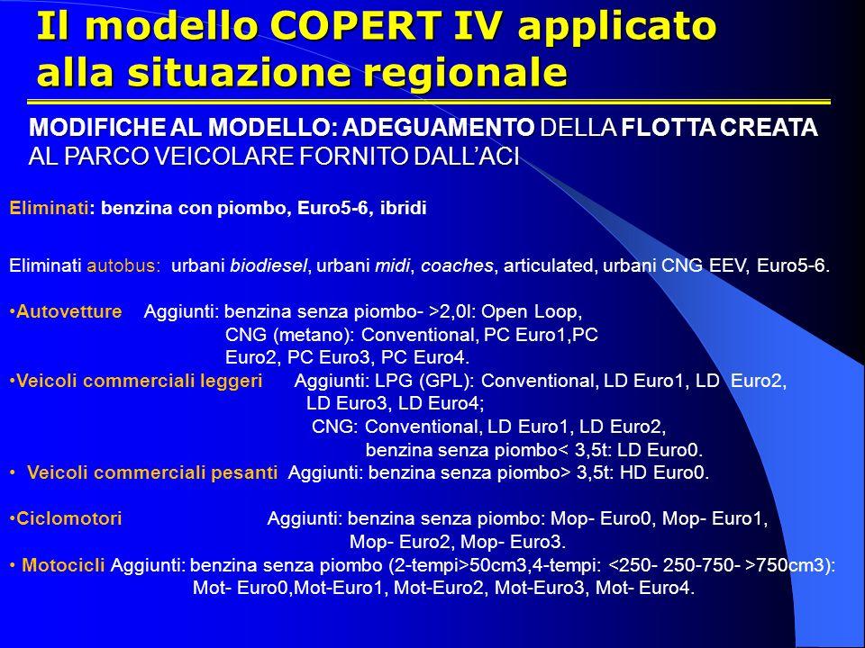CALCOLO FATTORI DI EMISSIONE (Calculation Factors): Problema implementativo: Inserimento (dettaglio preciso) dei FE a caldo per le classi veicolari aggiunte (es.