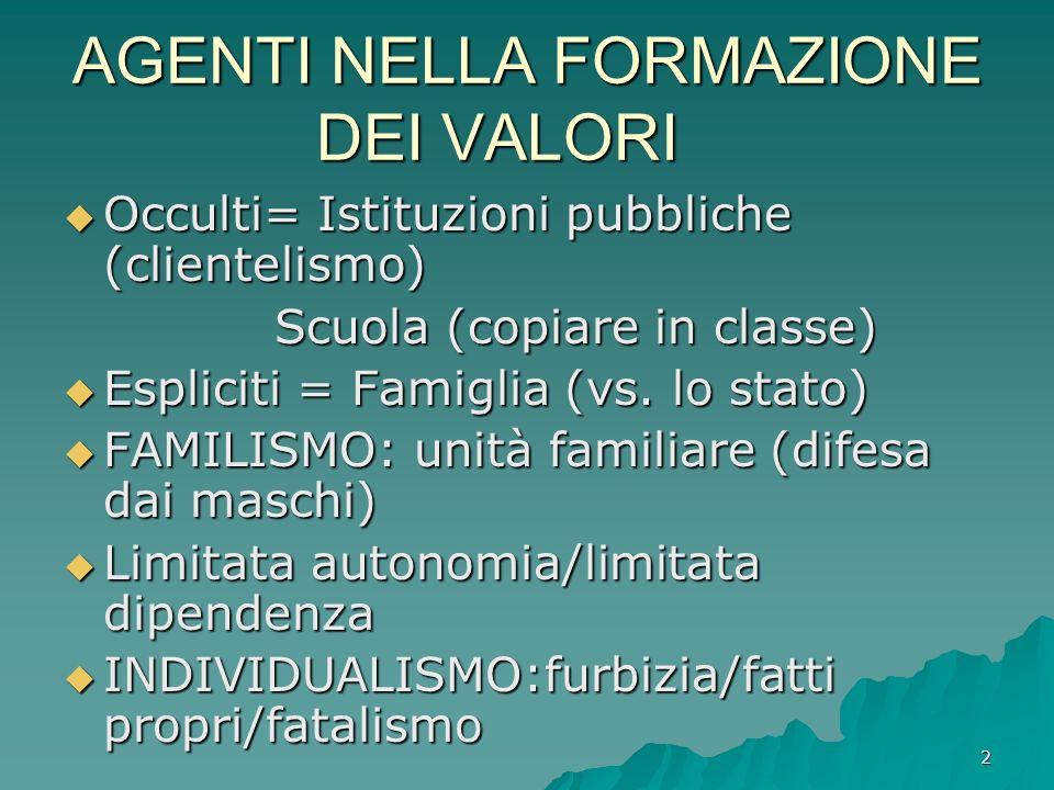 2 AGENTI NELLA FORMAZIONE DEI VALORI Occulti= Istituzioni pubbliche (clientelismo) Occulti= Istituzioni pubbliche (clientelismo) Scuola (copiare in classe) Espliciti = Famiglia (vs.