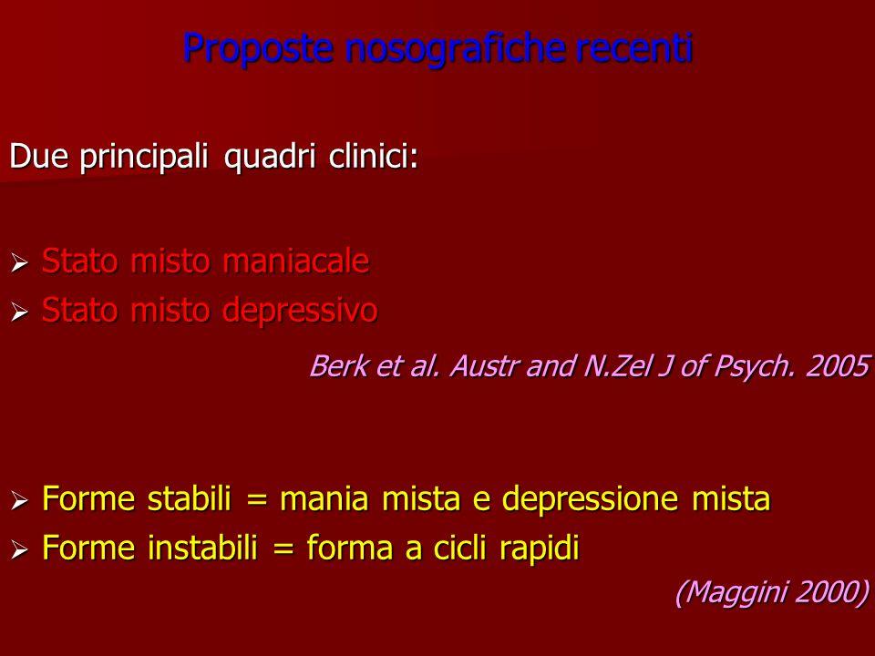Proposte nosografiche recenti Due principali quadri clinici: Stato misto maniacale Stato misto maniacale Stato misto depressivo Stato misto depressivo