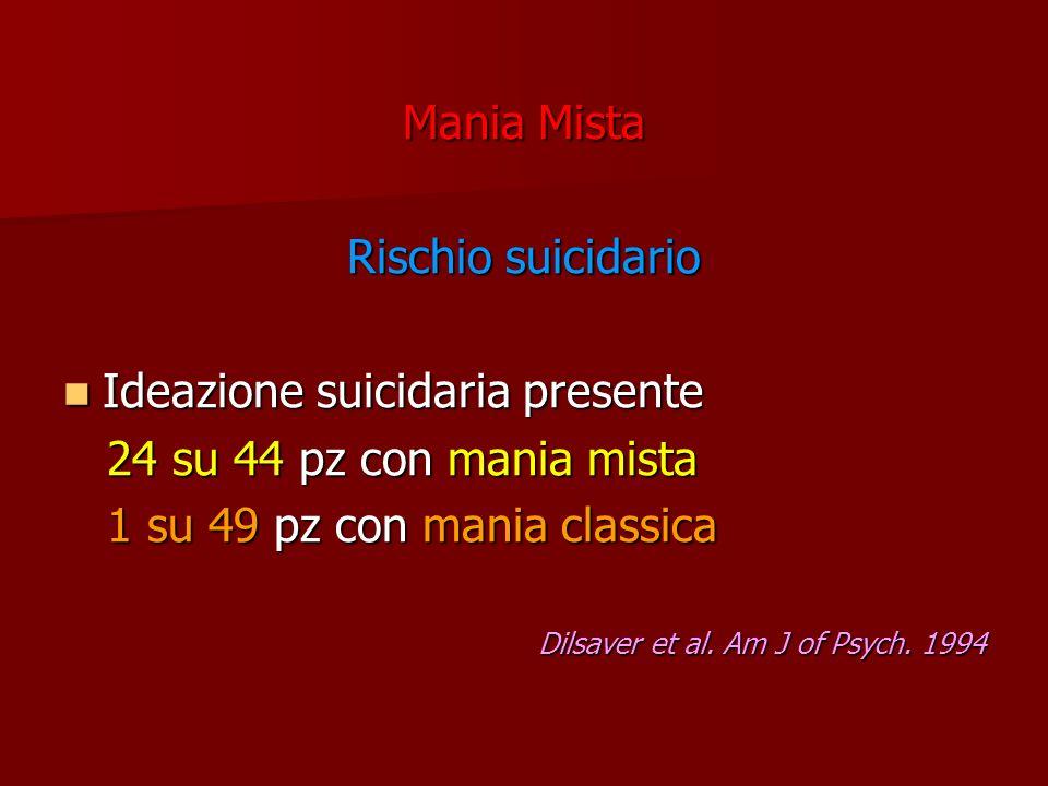 Mania Mista Rischio suicidario Ideazione suicidaria presente Ideazione suicidaria presente 24 su 44 pz con mania mista 24 su 44 pz con mania mista 1 s
