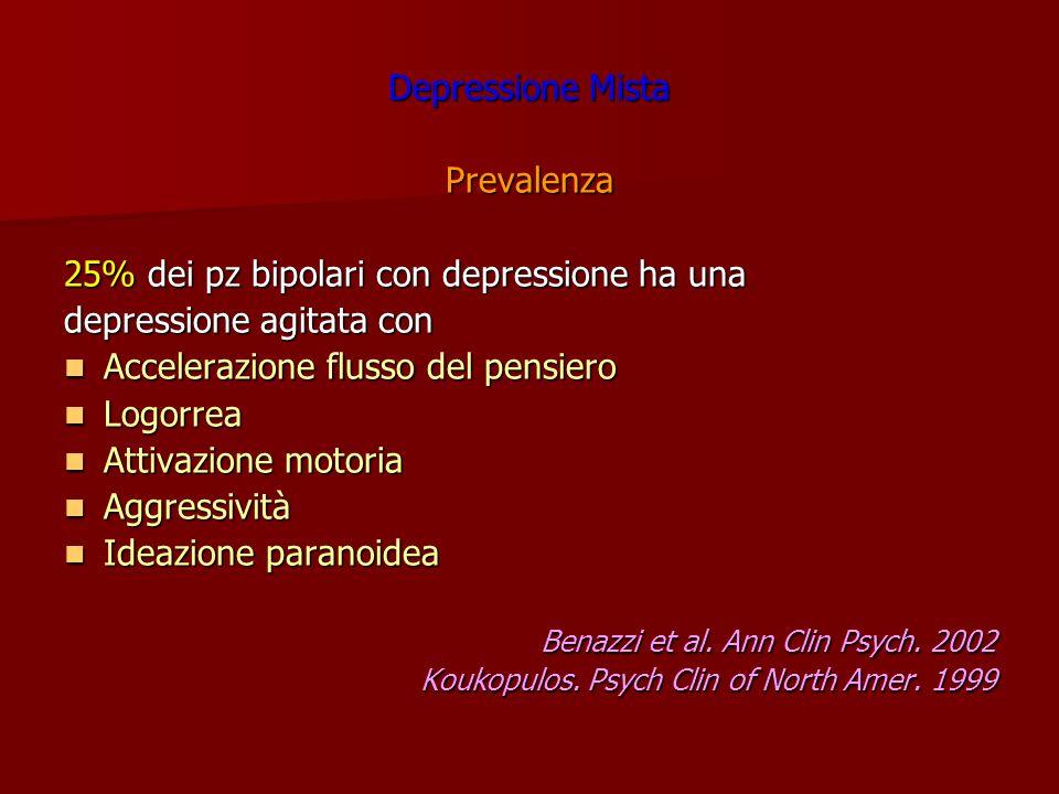Depressione Mista Prevalenza 25% dei pz bipolari con depressione ha una depressione agitata con Accelerazione flusso del pensiero Accelerazione flusso