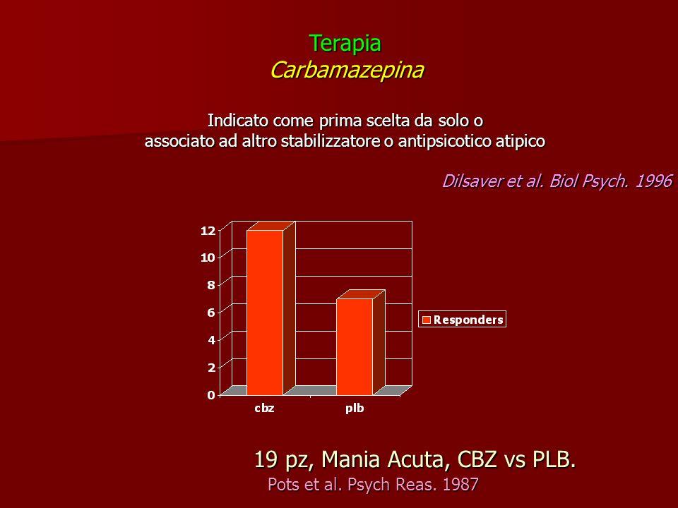 19 pz, Mania Acuta, CBZ vs PLB. Pots et al. Psych Reas. 1987 19 pz, Mania Acuta, CBZ vs PLB. Pots et al. Psych Reas. 1987 TerapiaCarbamazepina Indicat