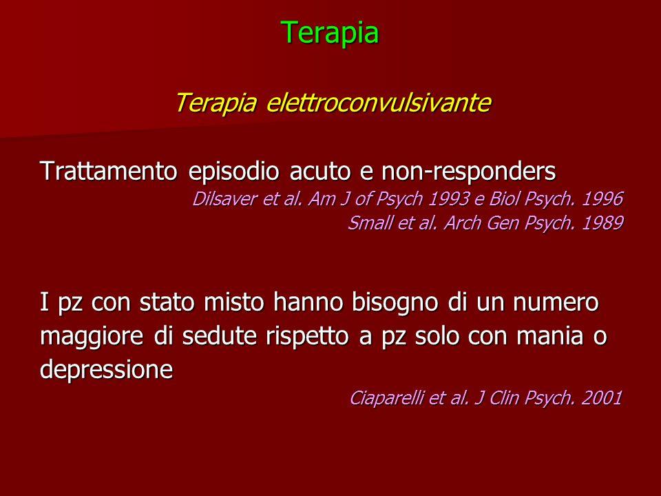 Terapia Terapia elettroconvulsivante Trattamento episodio acuto e non-responders Dilsaver et al. Am J of Psych 1993 e Biol Psych. 1996 Small et al. Ar