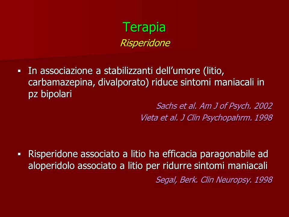 TerapiaRisperidone In associazione a stabilizzanti dellumore (litio, carbamazepina, divalporato) riduce sintomi maniacali in pz bipolari In associazio