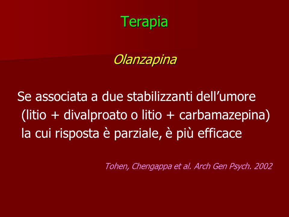 TerapiaOlanzapina Se associata a due stabilizzanti dellumore (litio + divalproato o litio + carbamazepina) la cui risposta è parziale, è più efficace