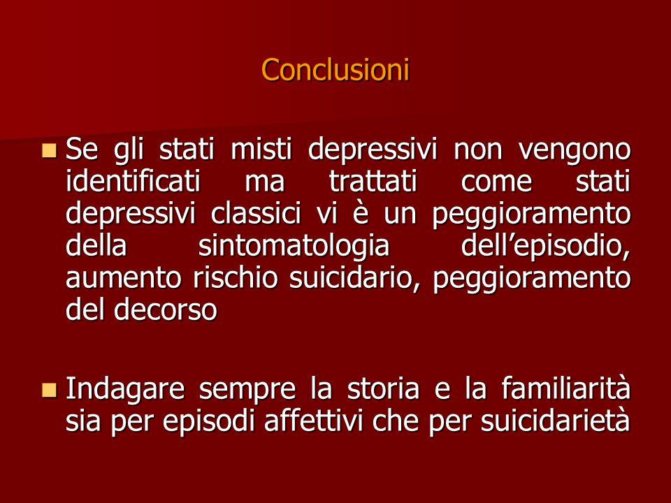 Conclusioni Se gli stati misti depressivi non vengono identificati ma trattati come stati depressivi classici vi è un peggioramento della sintomatolog