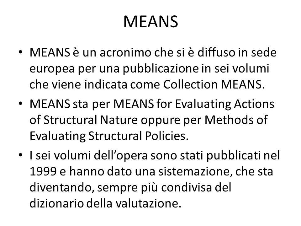 MEANS MEANS è un acronimo che si è diffuso in sede europea per una pubblicazione in sei volumi che viene indicata come Collection MEANS. MEANS sta per