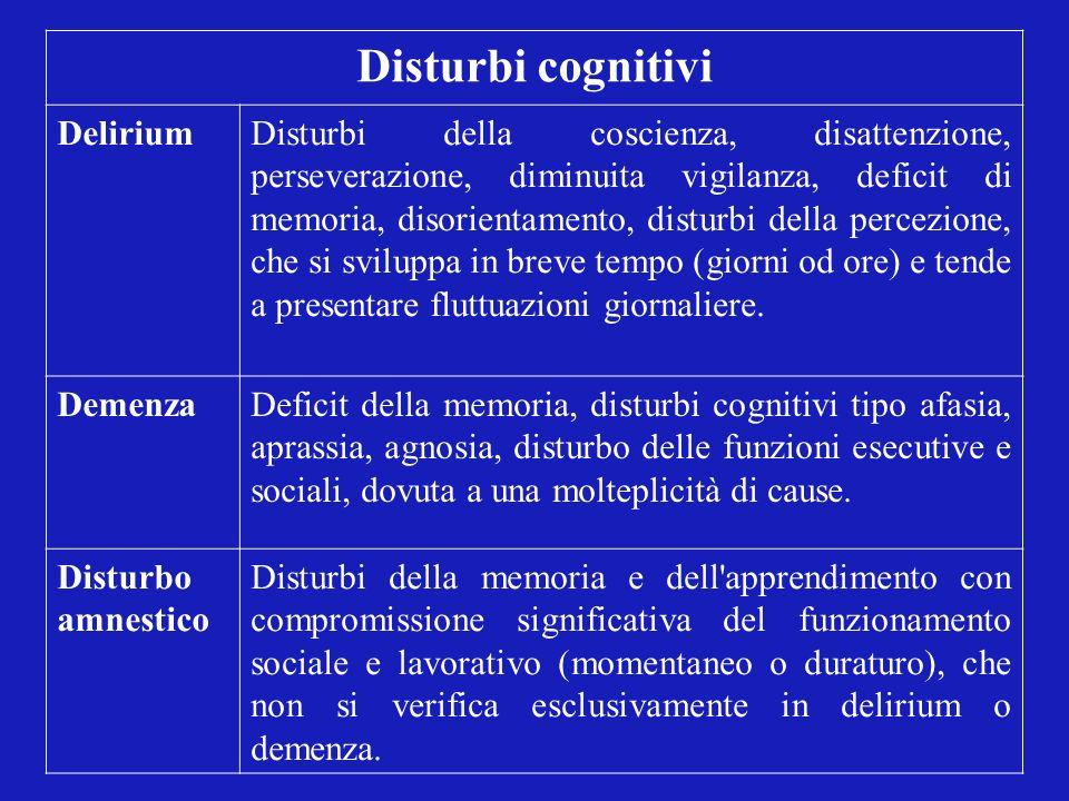 Disturbi cognitivi DeliriumDisturbi della coscienza, disattenzione, perseverazione, diminuita vigilanza, deficit di memoria, disorientamento, disturbi