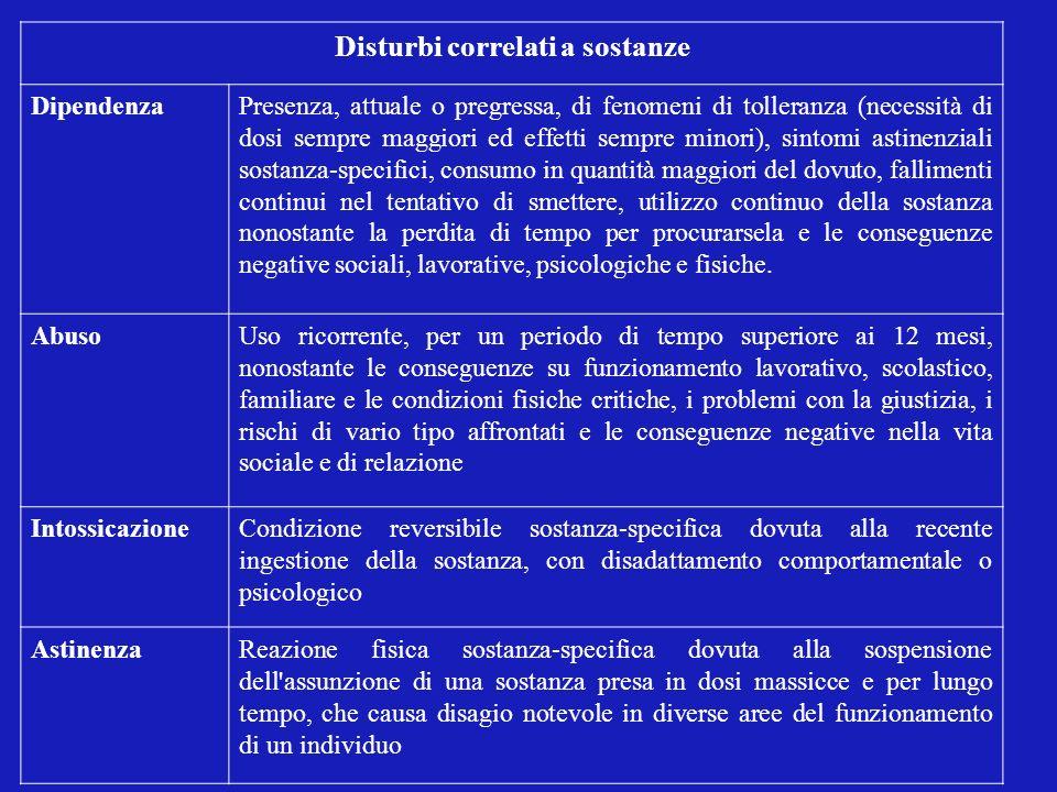 Disturbi correlati a sostanze DipendenzaPresenza, attuale o pregressa, di fenomeni di tolleranza (necessità di dosi sempre maggiori ed effetti sempre