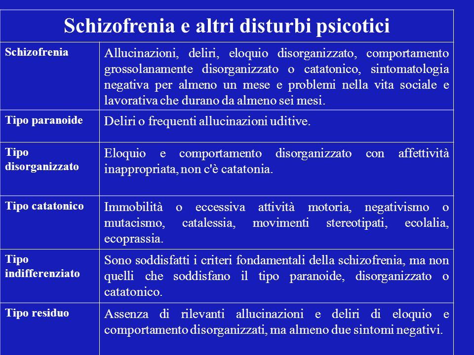 Schizofrenia e altri disturbi psicotici Schizofrenia Allucinazioni, deliri, eloquio disorganizzato, comportamento grossolanamente disorganizzato o cat