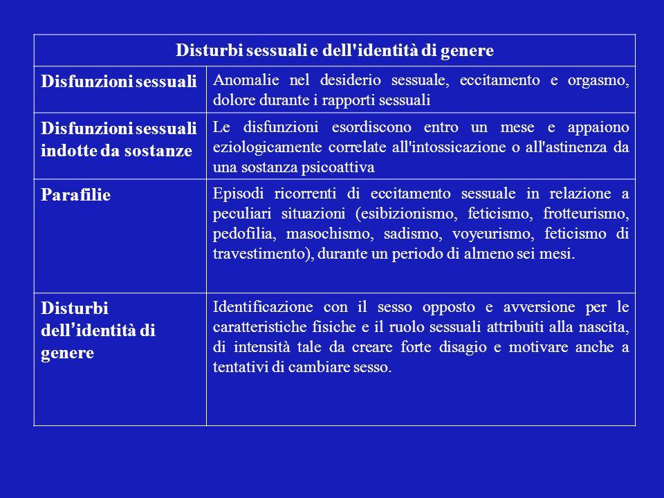 Disturbi sessuali e dell'identità di genere Disfunzioni sessuali Anomalie nel desiderio sessuale, eccitamento e orgasmo, dolore durante i rapporti ses