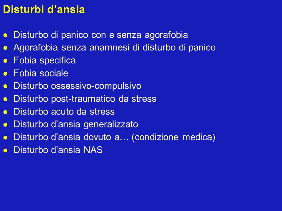 Disturbi dansia Disturbo di panico con e senza agorafobia Agorafobia senza anamnesi di disturbo di panico Fobia specifica Fobia sociale Disturbo osses