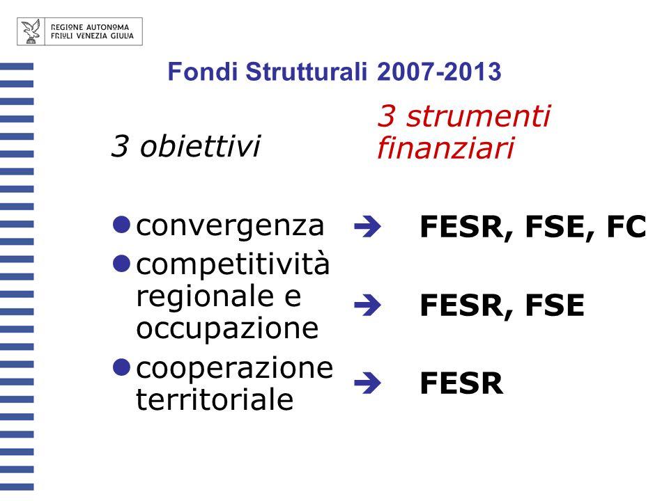 3 obiettivi convergenza competitività regionale e occupazione cooperazione territoriale 3 strumenti finanziari FESR, FSE, FC FESR, FSE FESR Fondi Stru