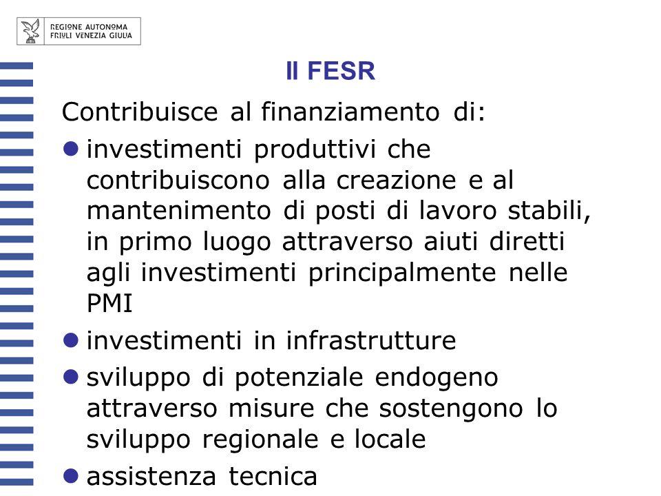 Il FESR Contribuisce al finanziamento di: investimenti produttivi che contribuiscono alla creazione e al mantenimento di posti di lavoro stabili, in p