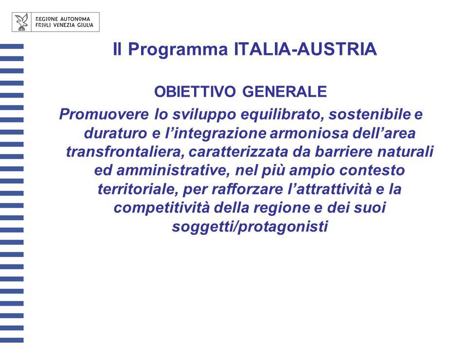 Il Programma ITALIA-AUSTRIA OBIETTIVO GENERALE Promuovere lo sviluppo equilibrato, sostenibile e duraturo e lintegrazione armoniosa dellarea transfron