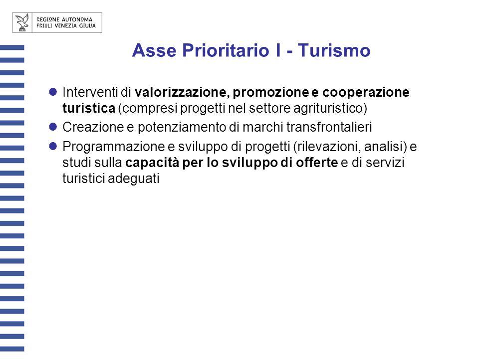 Interventi di valorizzazione, promozione e cooperazione turistica (compresi progetti nel settore agrituristico) Creazione e potenziamento di marchi tr