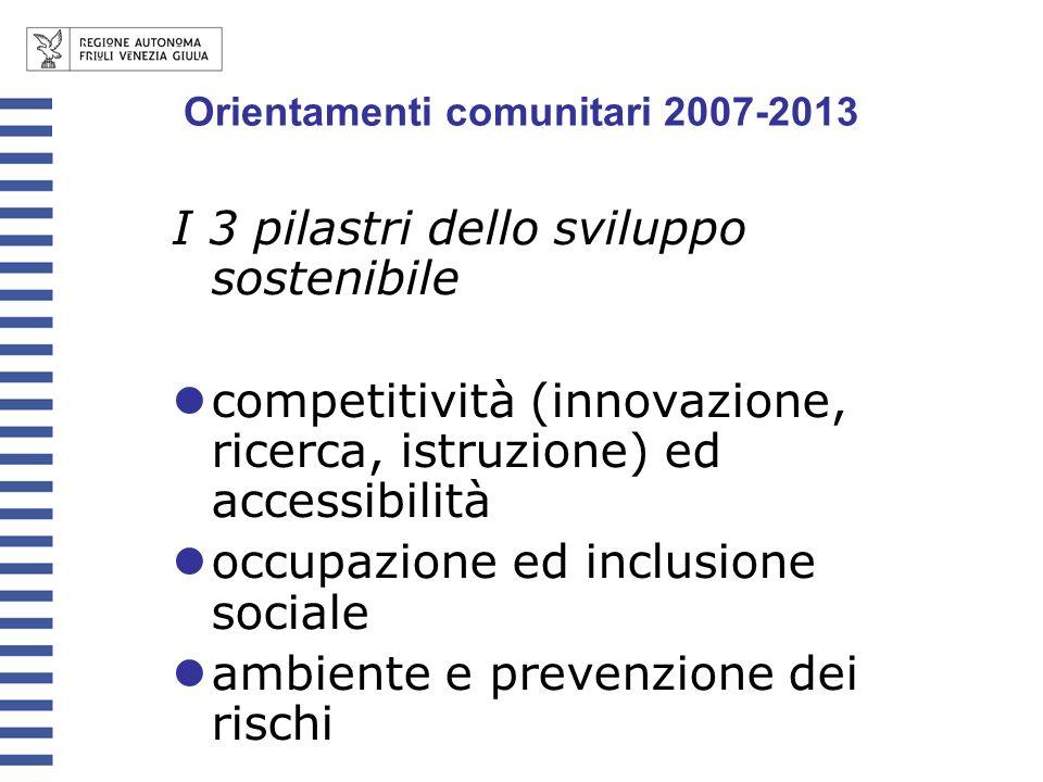 I 3 pilastri dello sviluppo sostenibile competitività (innovazione, ricerca, istruzione) ed accessibilità occupazione ed inclusione sociale ambiente e