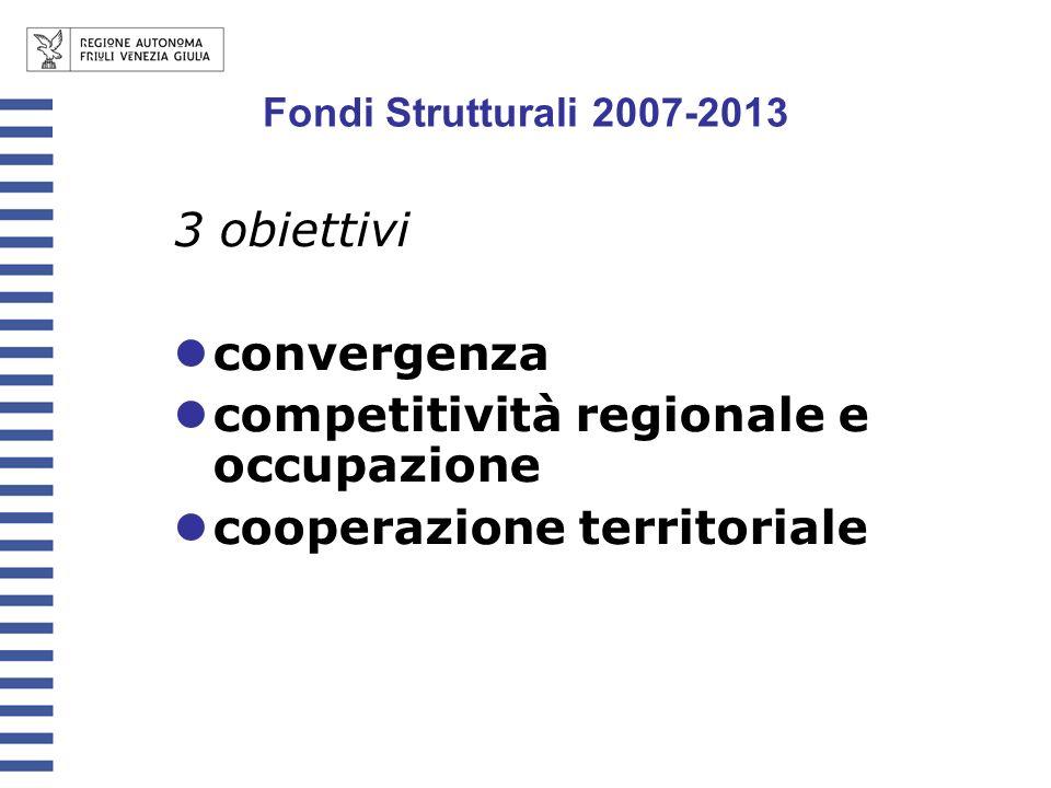 3 obiettivi convergenza competitività regionale e occupazione cooperazione territoriale 3 strumenti finanziari FESR, FSE, FC FESR, FSE FESR Fondi Strutturali 2007-2013