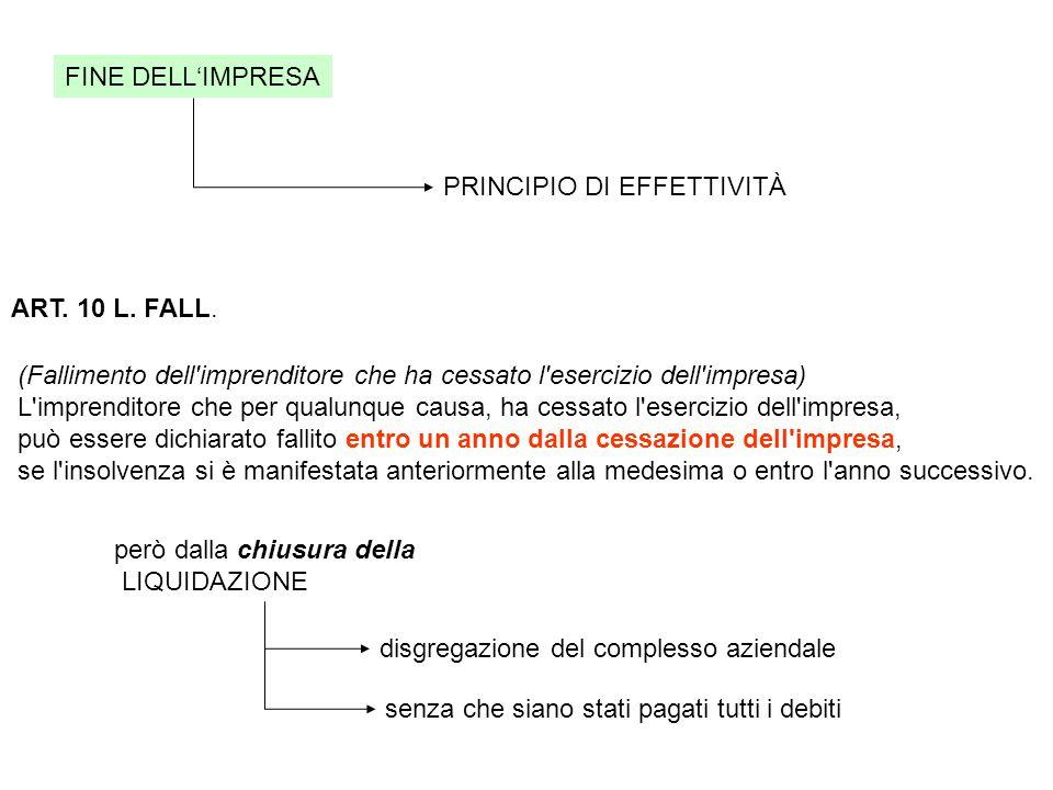 FINE DELLIMPRESA PRINCIPIO DI EFFETTIVITÀ ART. 10 L.