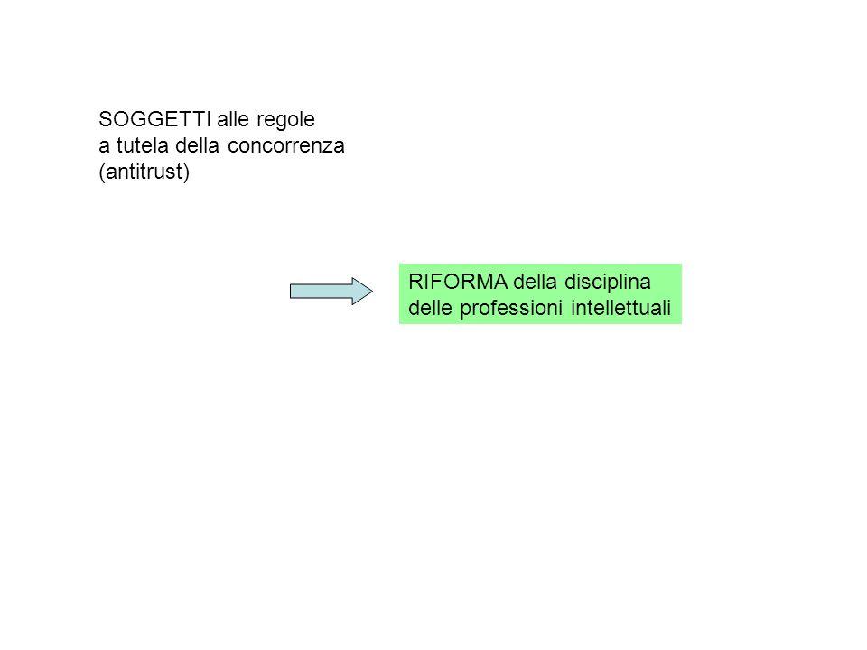 SOGGETTI alle regole a tutela della concorrenza (antitrust) RIFORMA della disciplina delle professioni intellettuali