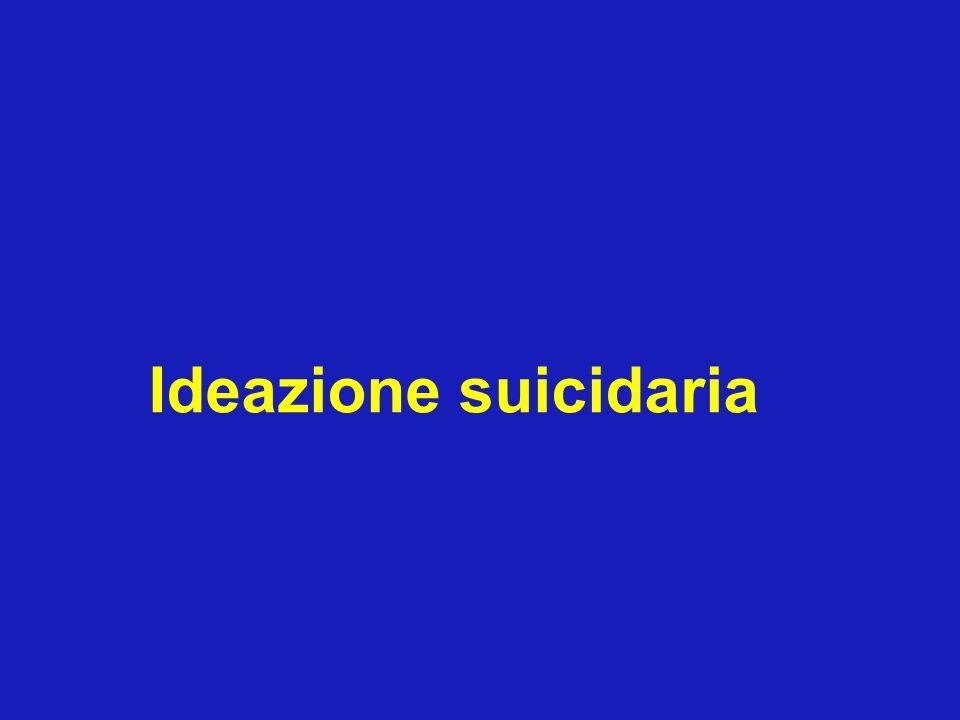 Pensieri suicidari Ci può essere depressione senza suicidio o idee suicidarie, non ci può essere suicidio senza un umore depressivo predisponente.