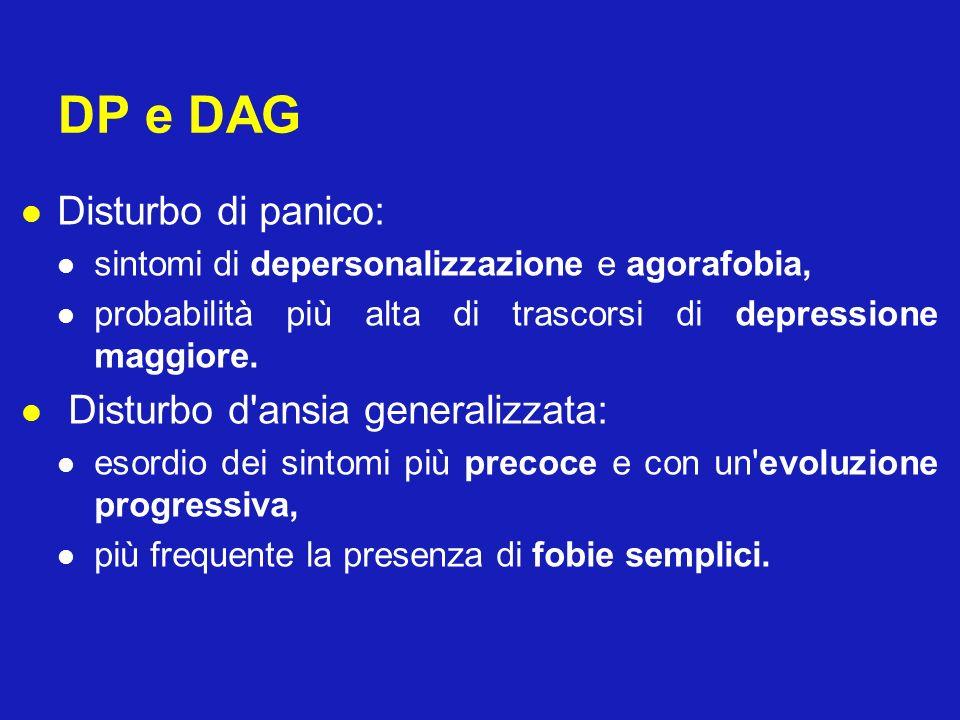 DP e DAG Disturbo di panico: sintomi di depersonalizzazione e agorafobia, probabilità più alta di trascorsi di depressione maggiore. Disturbo d'ansia